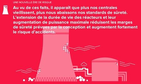 greenpeace-nucléaire-centrales-vieillissement