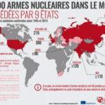 bombes A+ (Tchernobyl + 33. Minimiser la catastrophe pour dissimuler les  2000 bombes atomiques de la guerre froide)